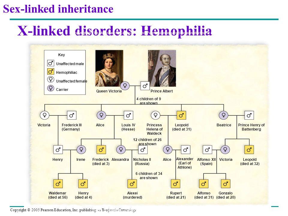 X-linked disorders: Hemophilia
