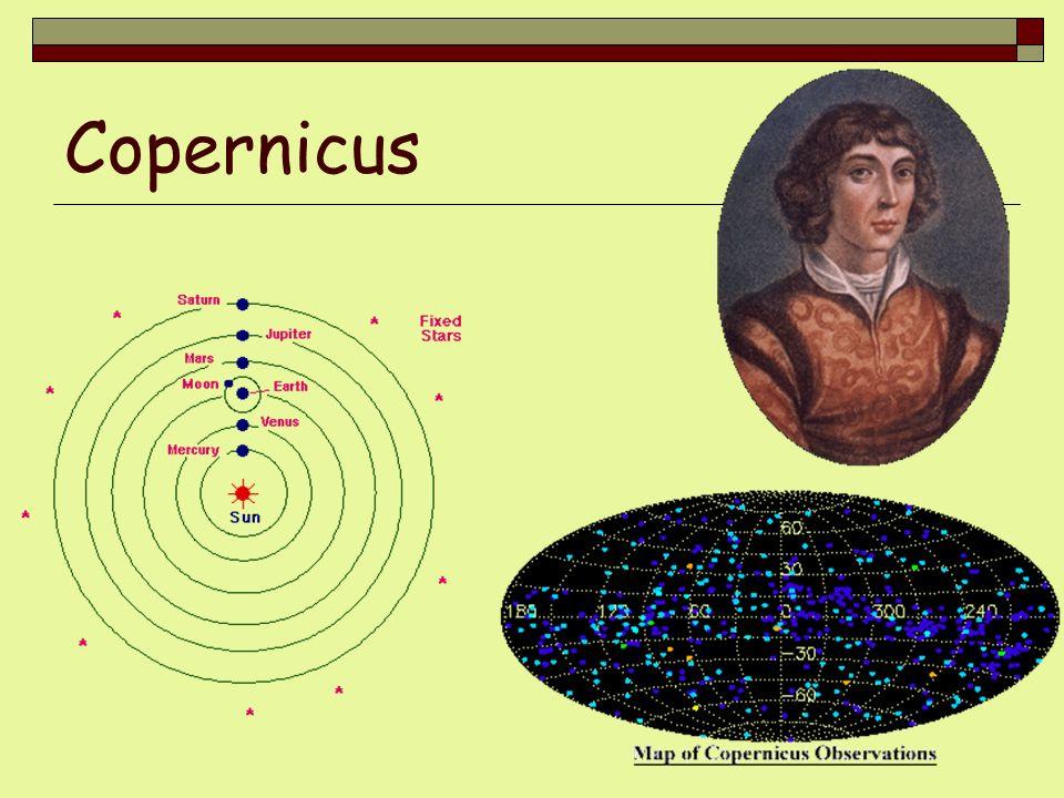 Copernicus Nikals Kopenik Copernicus Challenges Ptolemy s Scheme