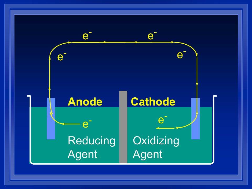 e- e- e- e- Anode Cathode e- e- Reducing Agent Oxidizing Agent