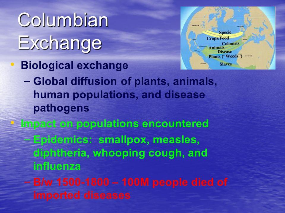 Columbian Exchange Biological exchange
