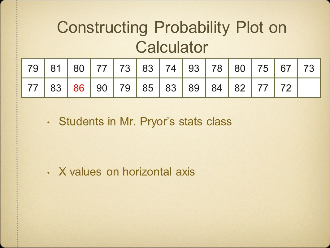 Constructing Probability Plot on Calculator