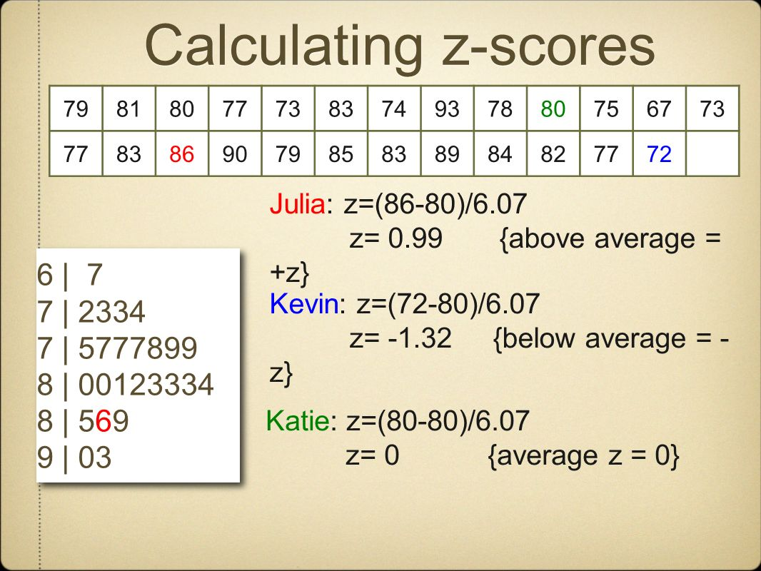 Calculating z-scores 6 | 7 7 | 2334 7 | 5777899 8 | 00123334 8 | 569