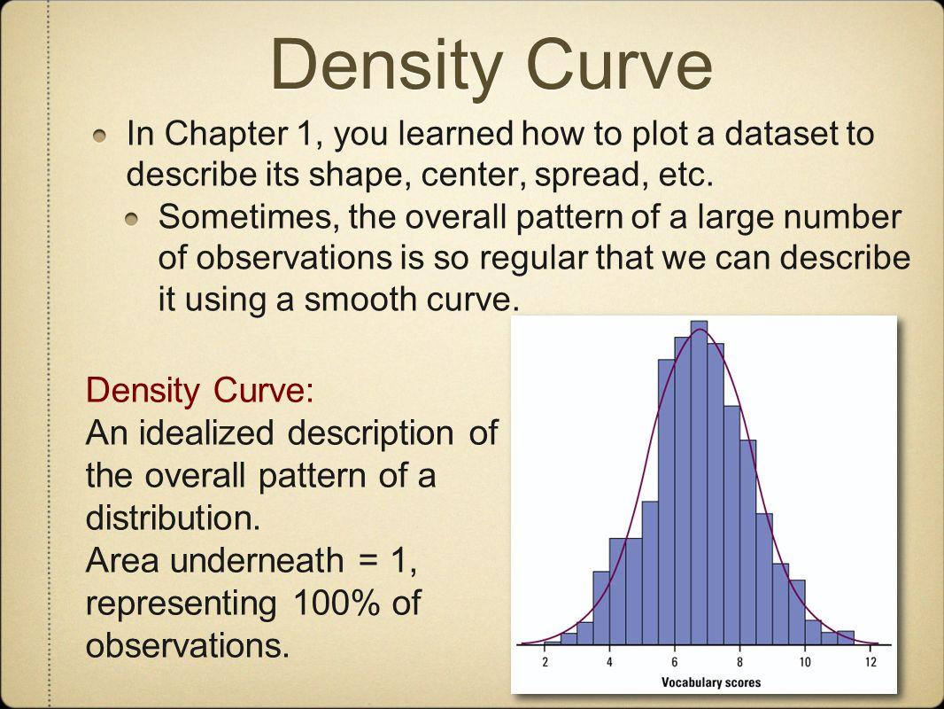 Density Curve Density Curve: