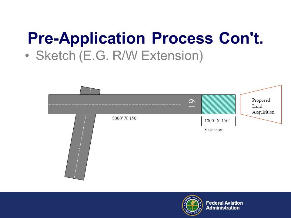 Pre-Application Process Con t.