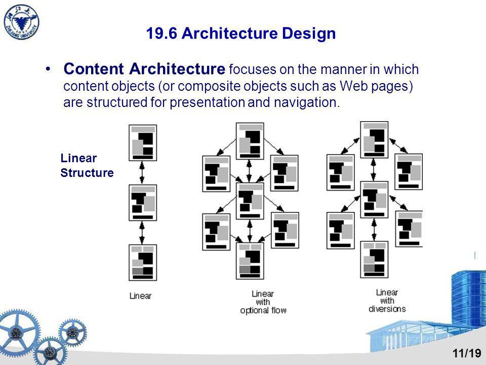 19.6 Architecture Design