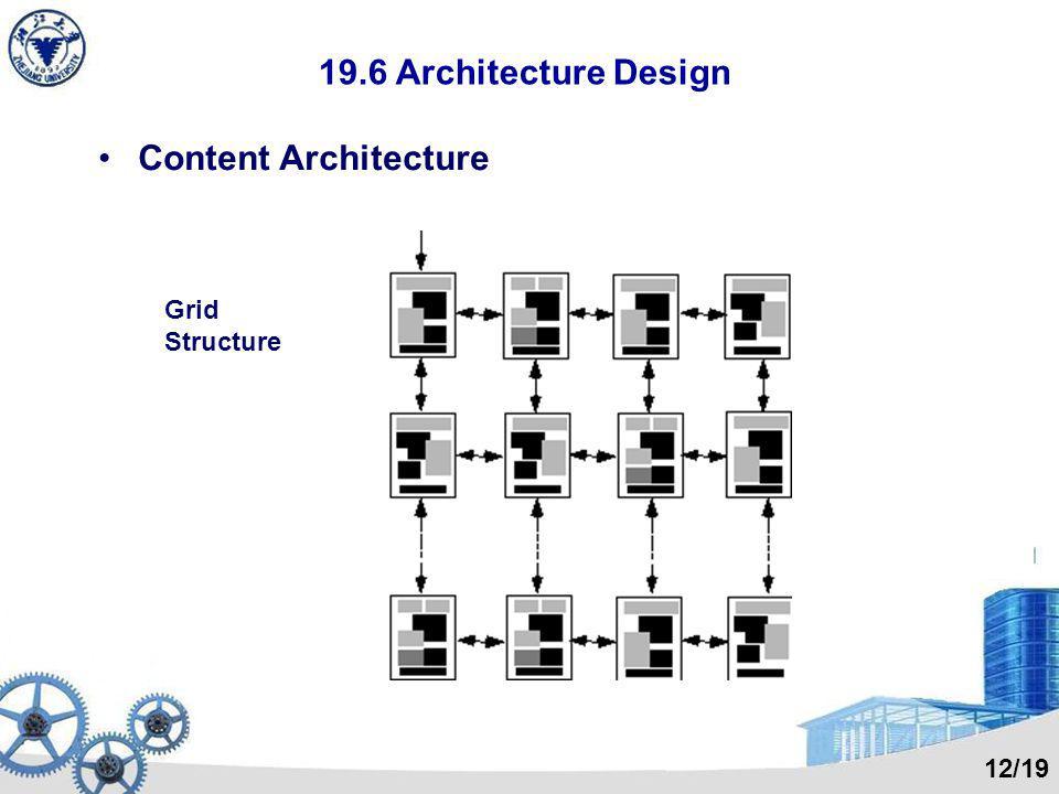 19.6 Architecture Design Content Architecture Grid Structure 12/19