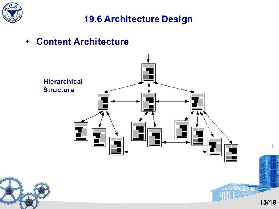 19.6 Architecture Design Content Architecture Hierarchical Structure