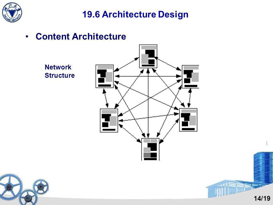 19.6 Architecture Design Content Architecture Network Structure 14/19