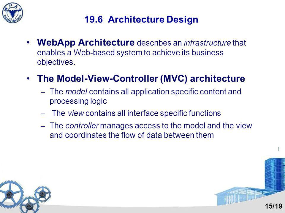 The Model-View-Controller (MVC) architecture