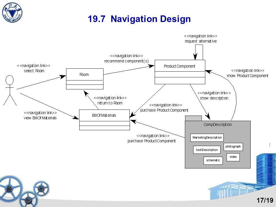 19.7 Navigation Design 17/19