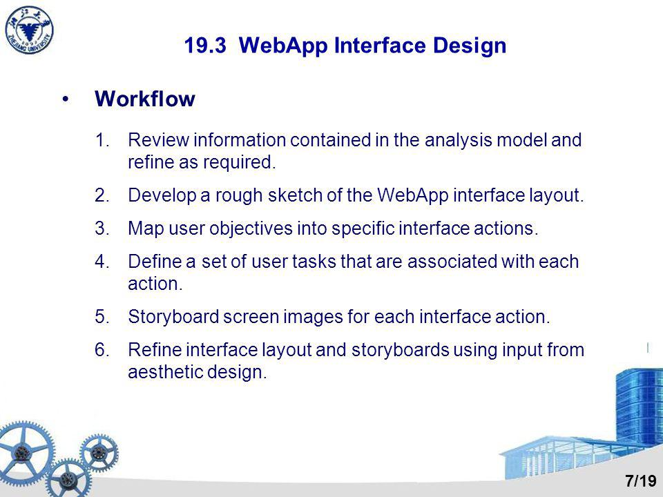 19.3 WebApp Interface Design