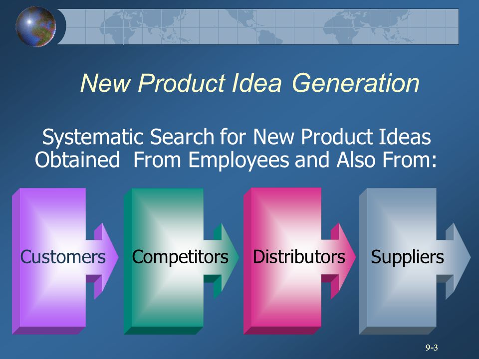 New Product Development Process New Product Idea Generation