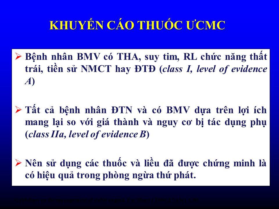 KHUYẾN CÁO THUỐC ƯCMCBệnh nhân BMV có THA, suy tim, RL chức năng thất trái, tiền sử NMCT hay ĐTĐ (class I, level of evidence A)