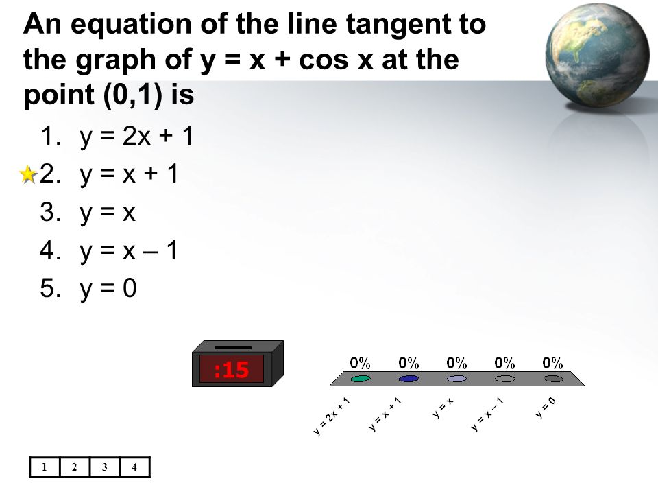 An equation of the line tangent to the graph of y = x + cos x at the point (0,1) is