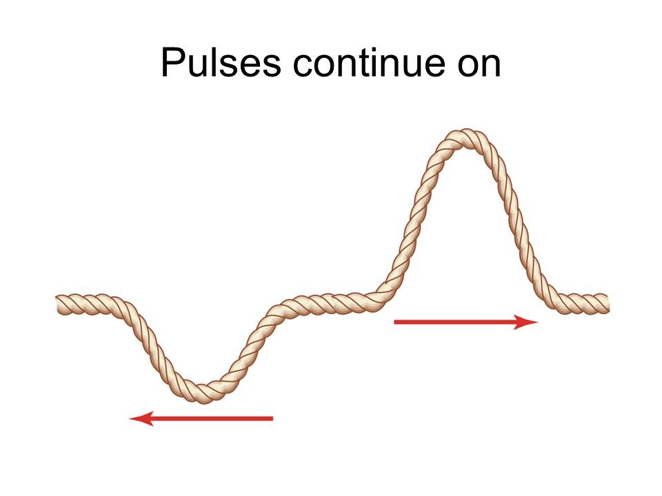 Pulses continue on