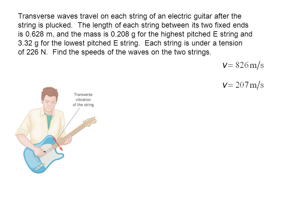Transverse waves travel on each string of an electric guitar after the