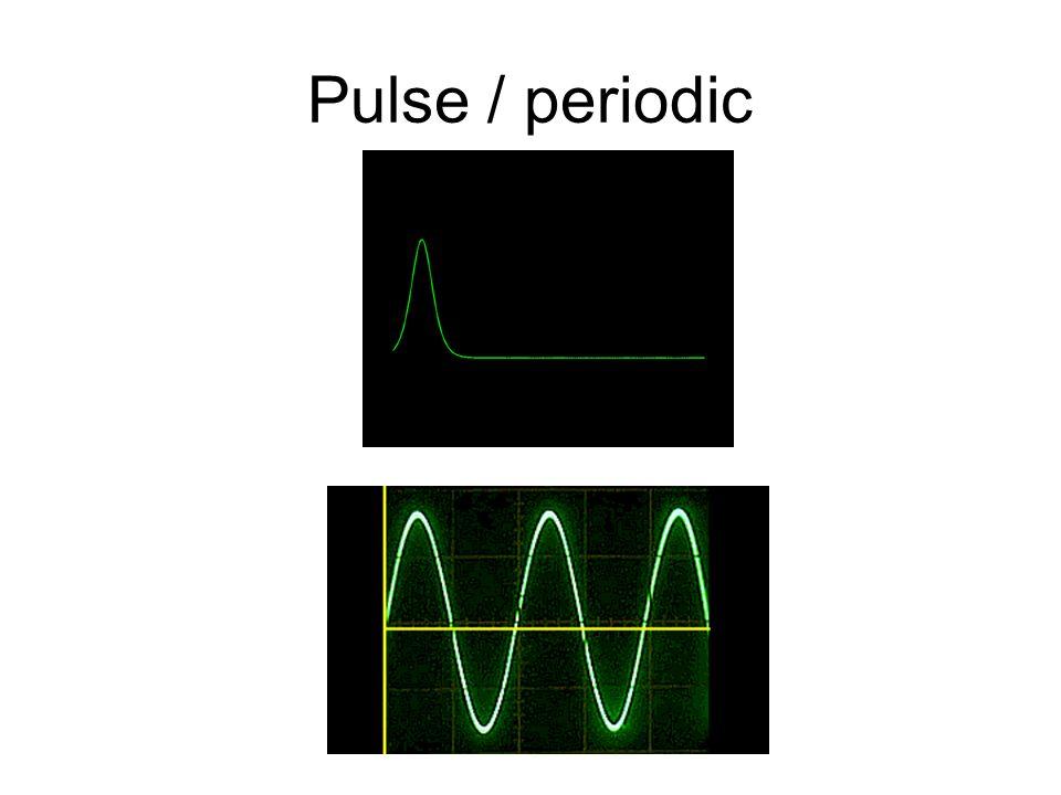 Pulse / periodic