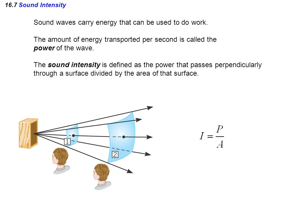 Sound waves carry energy that can be used to do work.