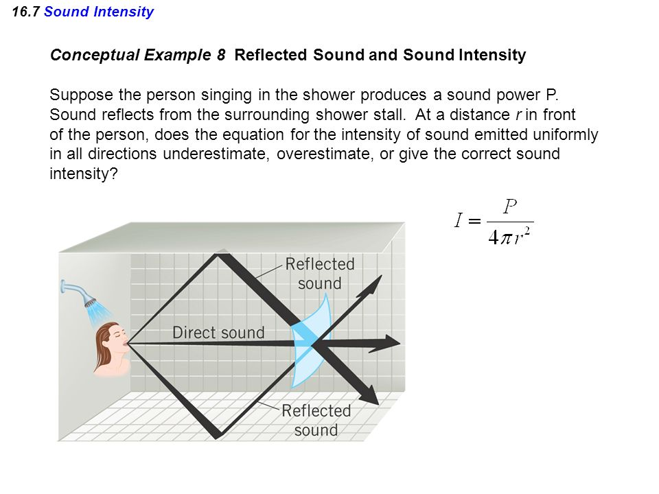 Conceptual Example 8 Reflected Sound and Sound Intensity
