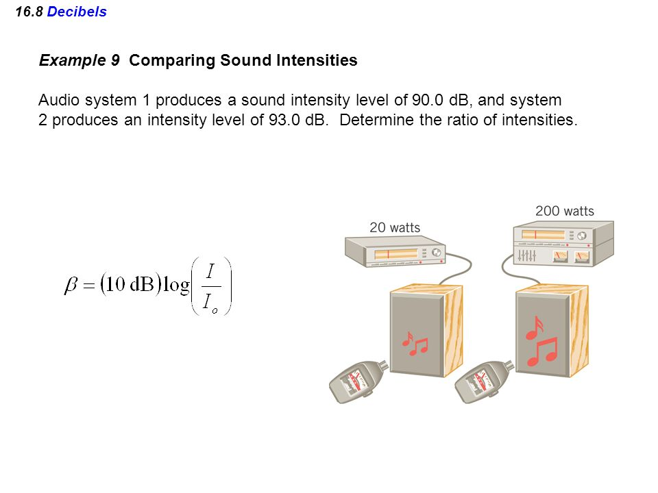 Example 9 Comparing Sound Intensities