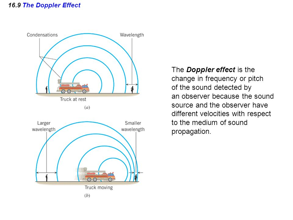The Doppler effect is the change in frequency or pitch