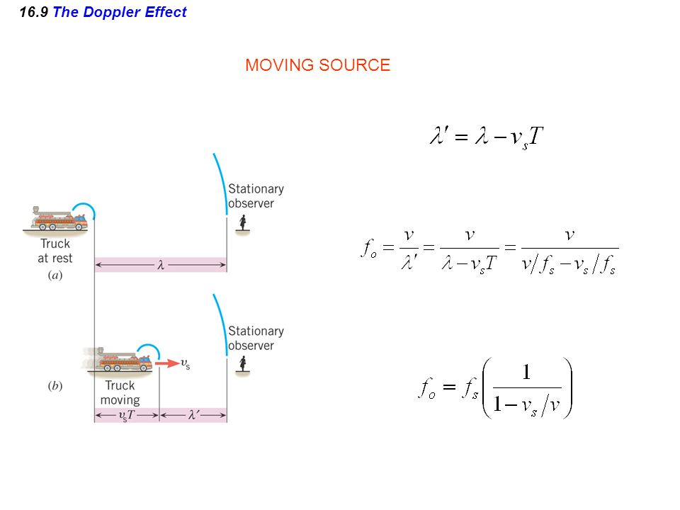 16.9 The Doppler Effect MOVING SOURCE