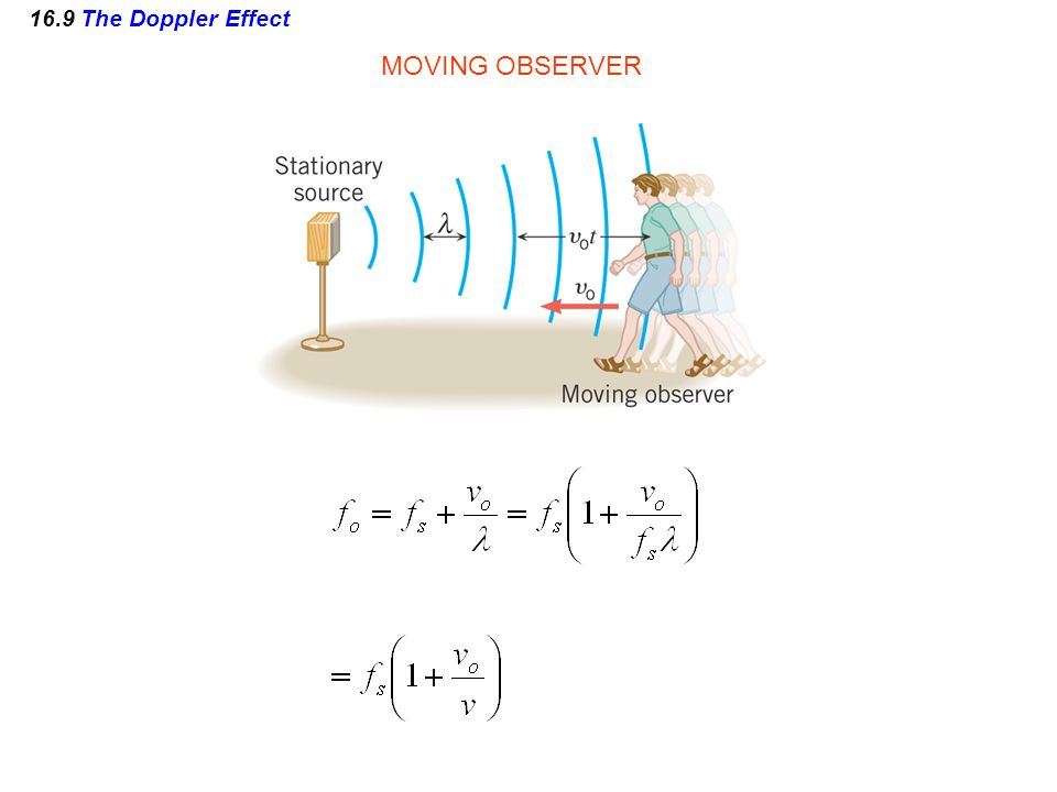 16.9 The Doppler Effect MOVING OBSERVER