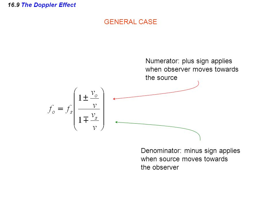 Numerator: plus sign applies when observer moves towards the source
