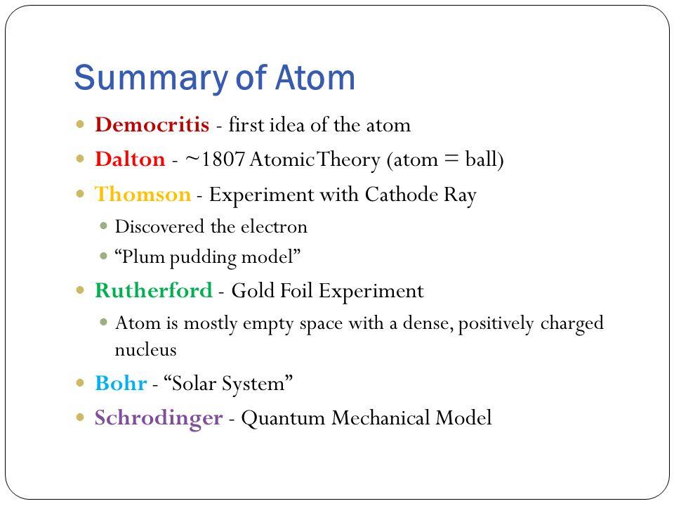 Summary of Atom Democritis - first idea of the atom