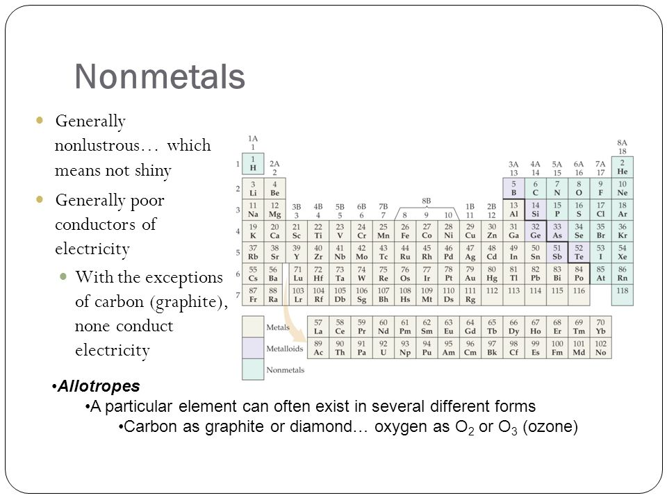 Nonmetals Generally nonlustrous… which means not shiny