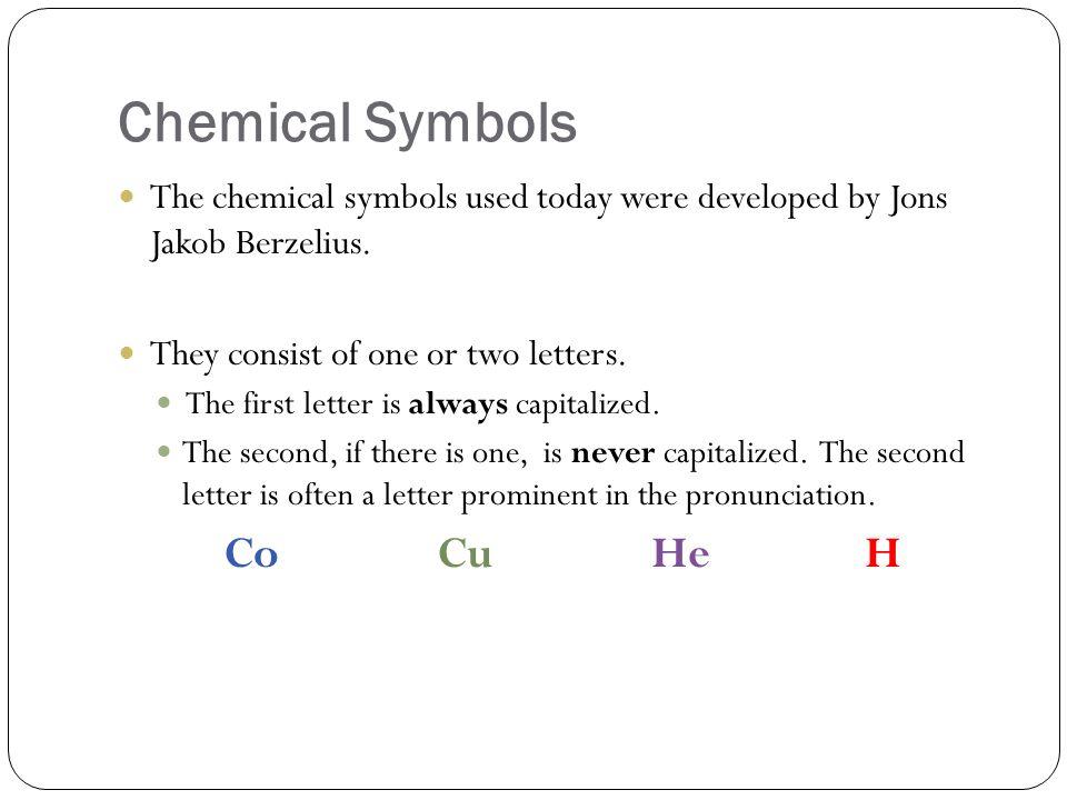 Chemical Symbols Co Cu He H