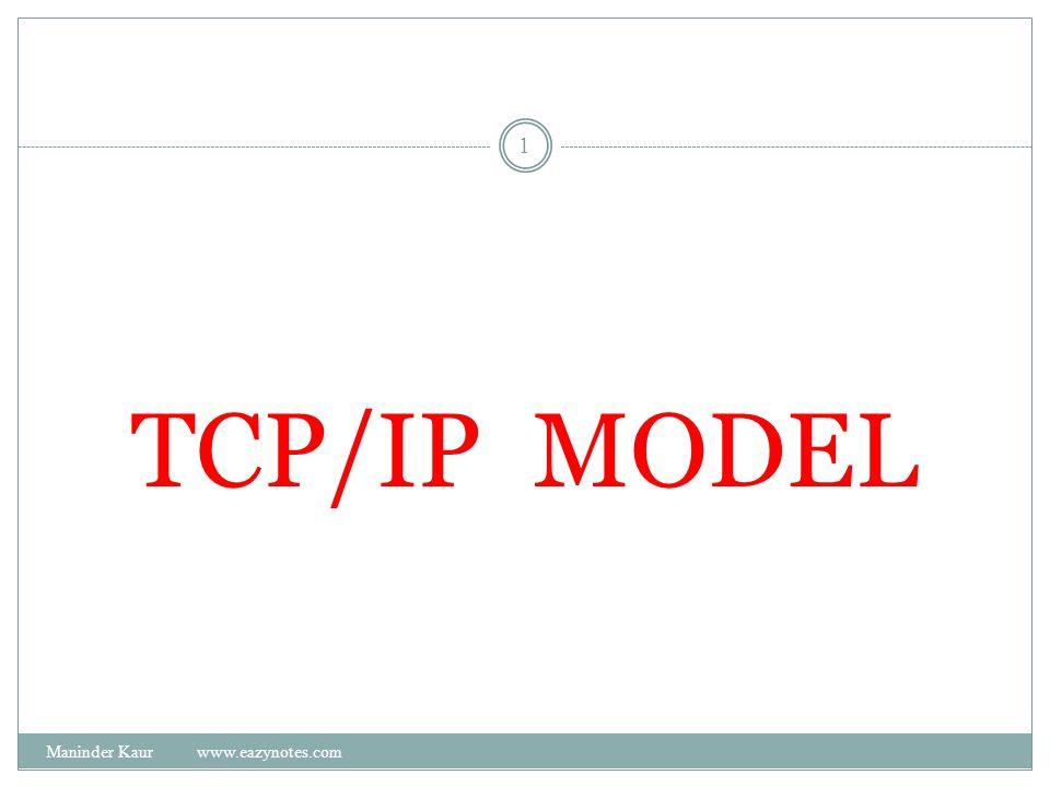 TCP/IP MODEL Maninder Kaur www.eazynotes.com
