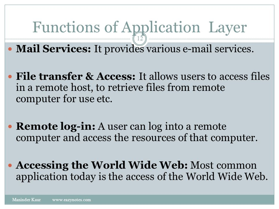 Functions of Application Layer