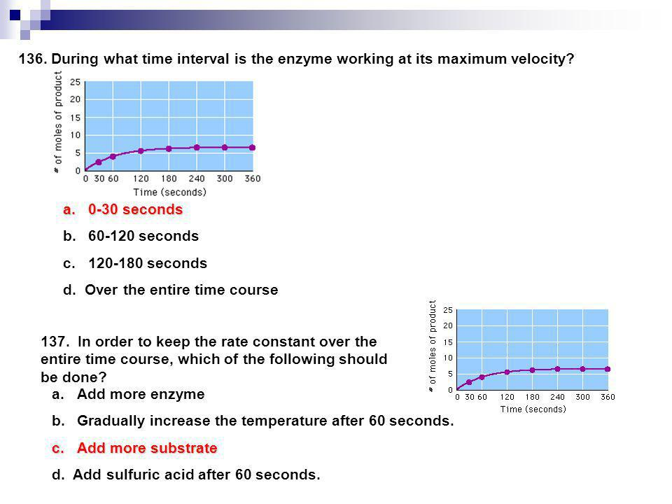 136. During what time interval is the enzyme working at its maximum velocity
