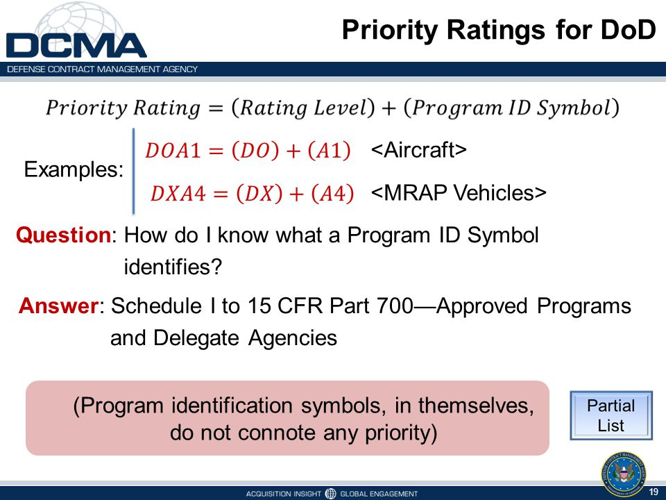 Priority Ratings for DoD