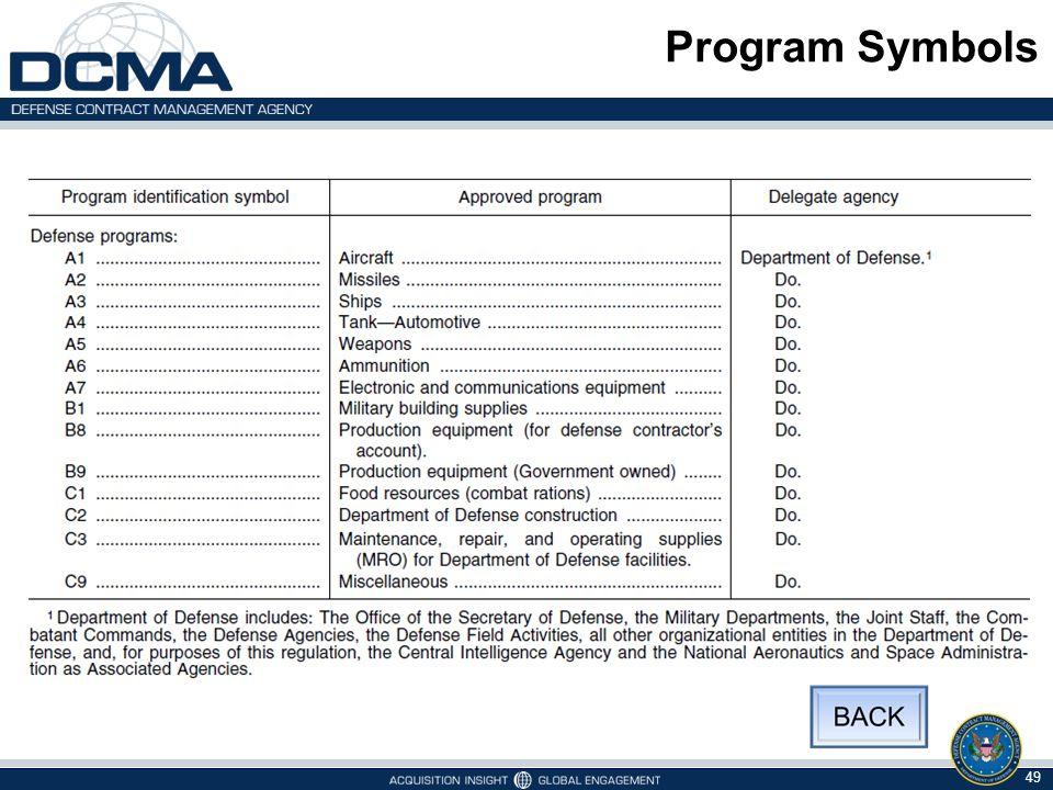 Program Symbols 49