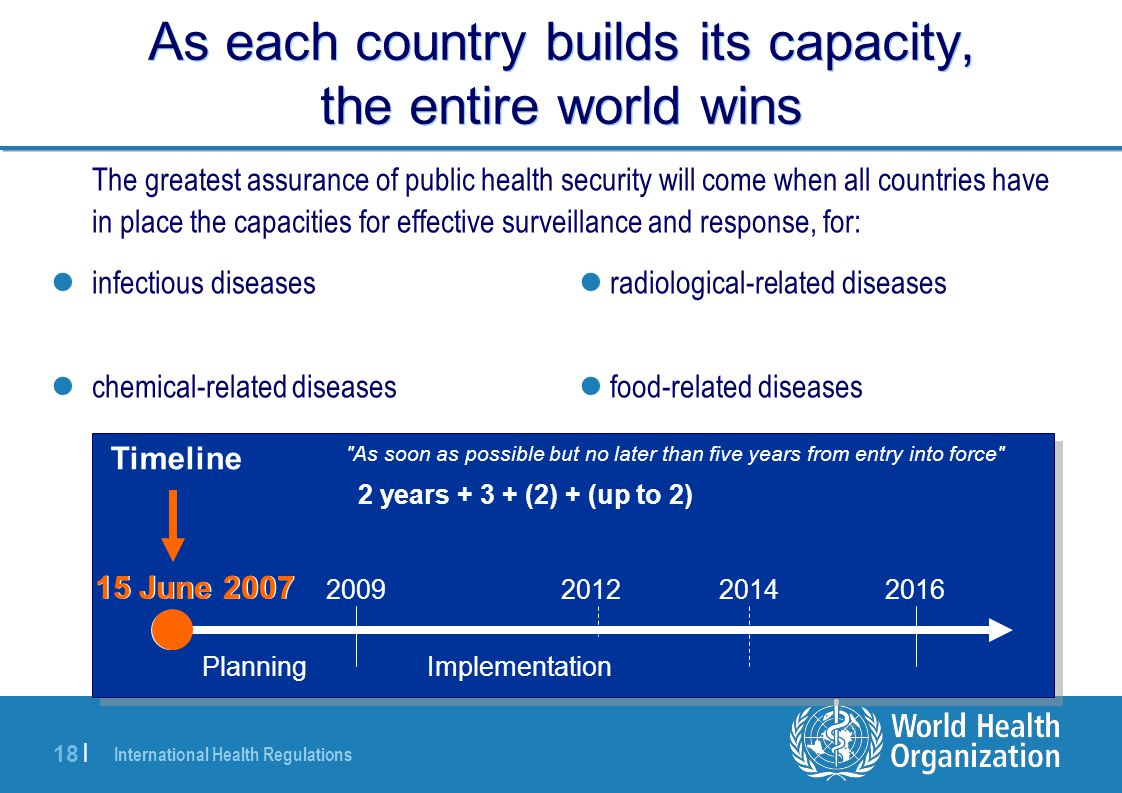 As each country builds its capacity, the entire world wins