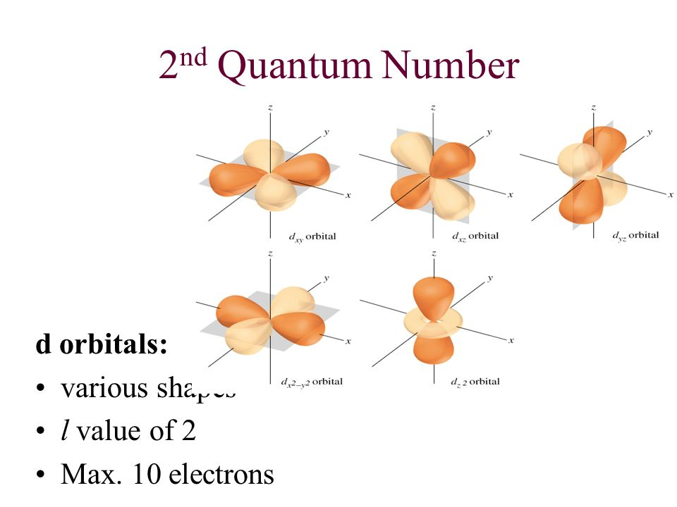 2nd Quantum Number d orbitals: various shapes l value of 2