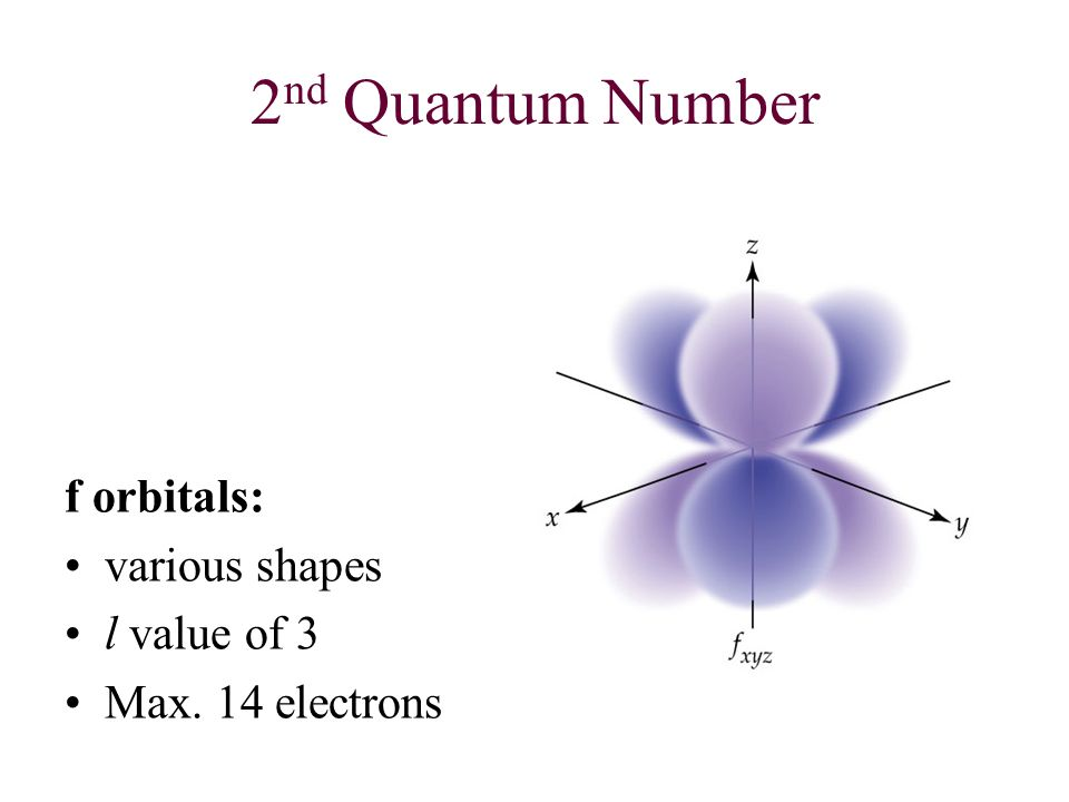 2nd Quantum Number f orbitals: various shapes l value of 3