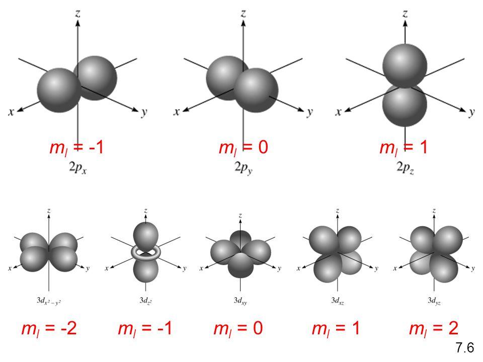ml = -1 ml = 0 ml = 1 ml = -2 ml = -1 ml = 0 ml = 1 ml = 2 7.6
