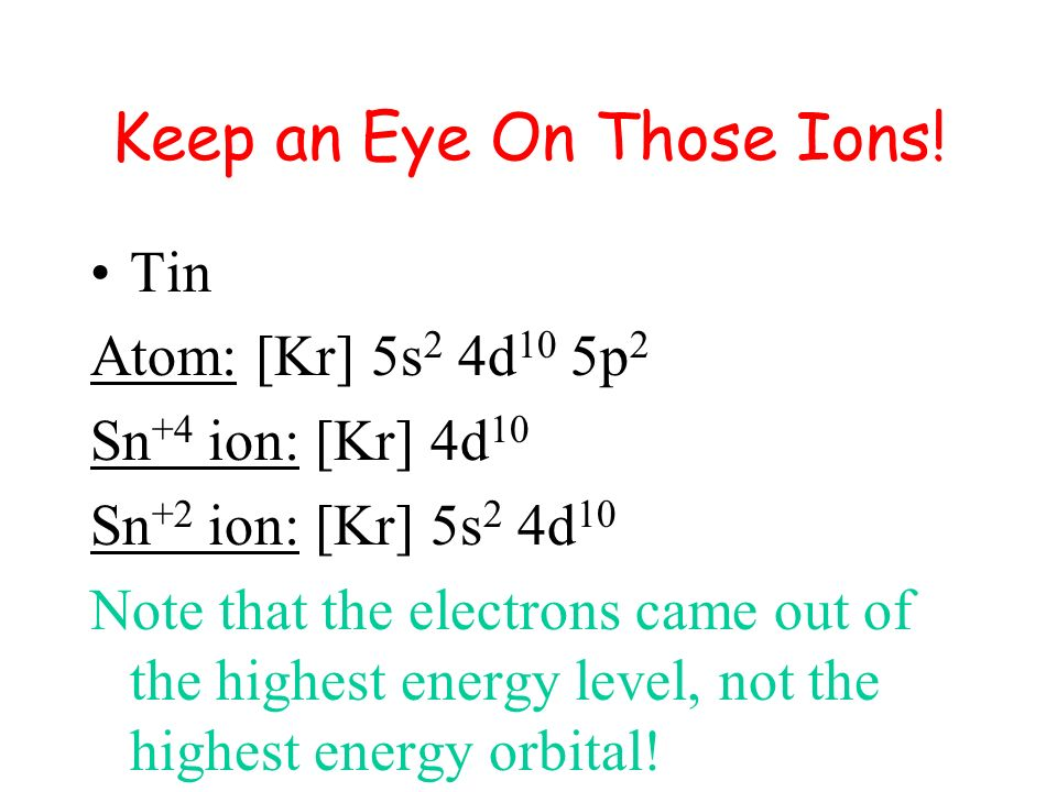Keep an Eye On Those Ions!