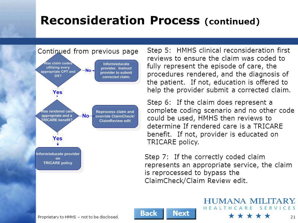 Reconsideration Process (continued)