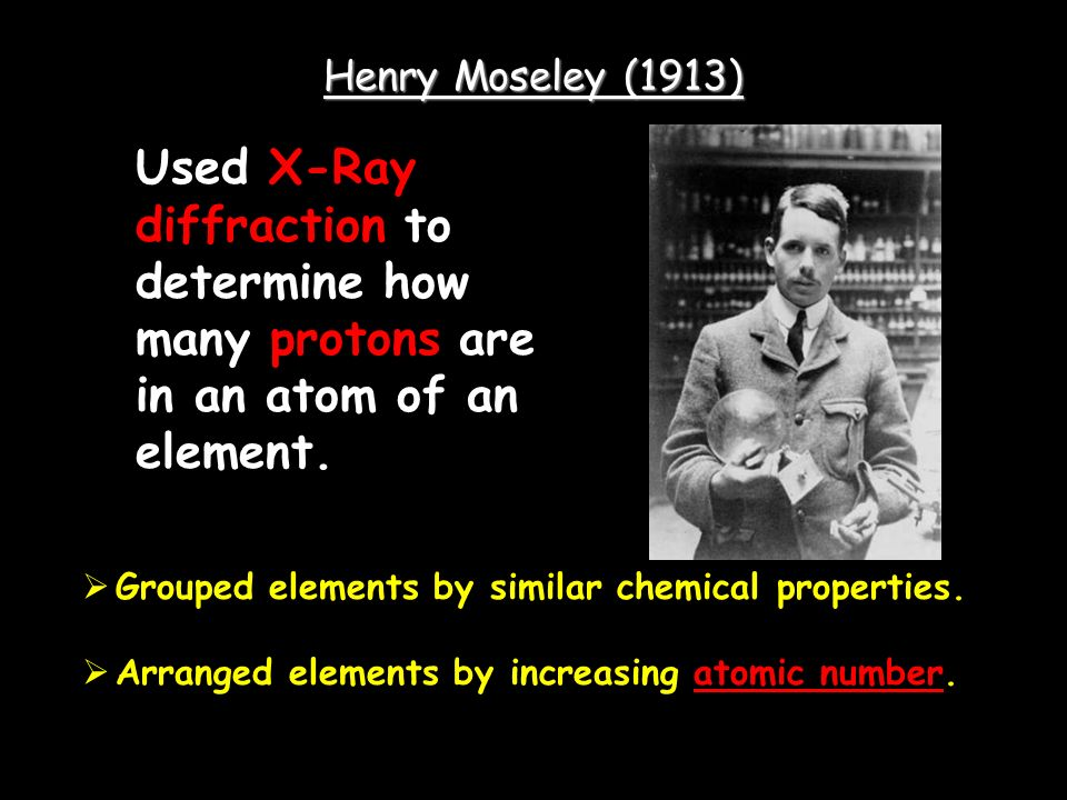 Henry Moseley (1913) Used X-Ray diffraction to determine how many protons are in an atom of an element.