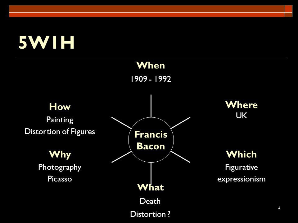 5W1H Francis Bacon When What Where How Why Which 1909 - 1992 Death