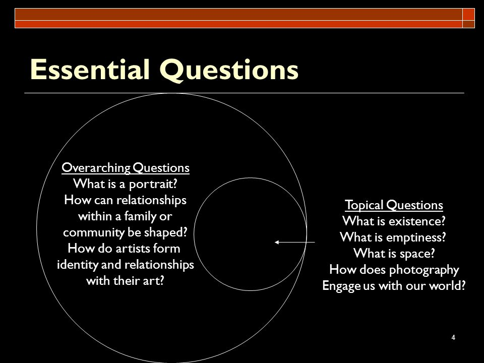Essential Questions Overarching Questions What is a portrait