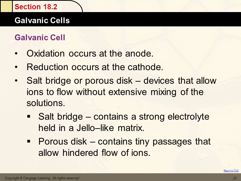 Oxidation occurs at the anode. Reduction occurs at the cathode.
