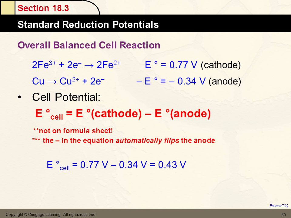 Overall Balanced Cell Reaction