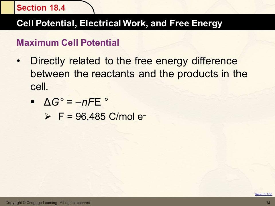 Maximum Cell Potential