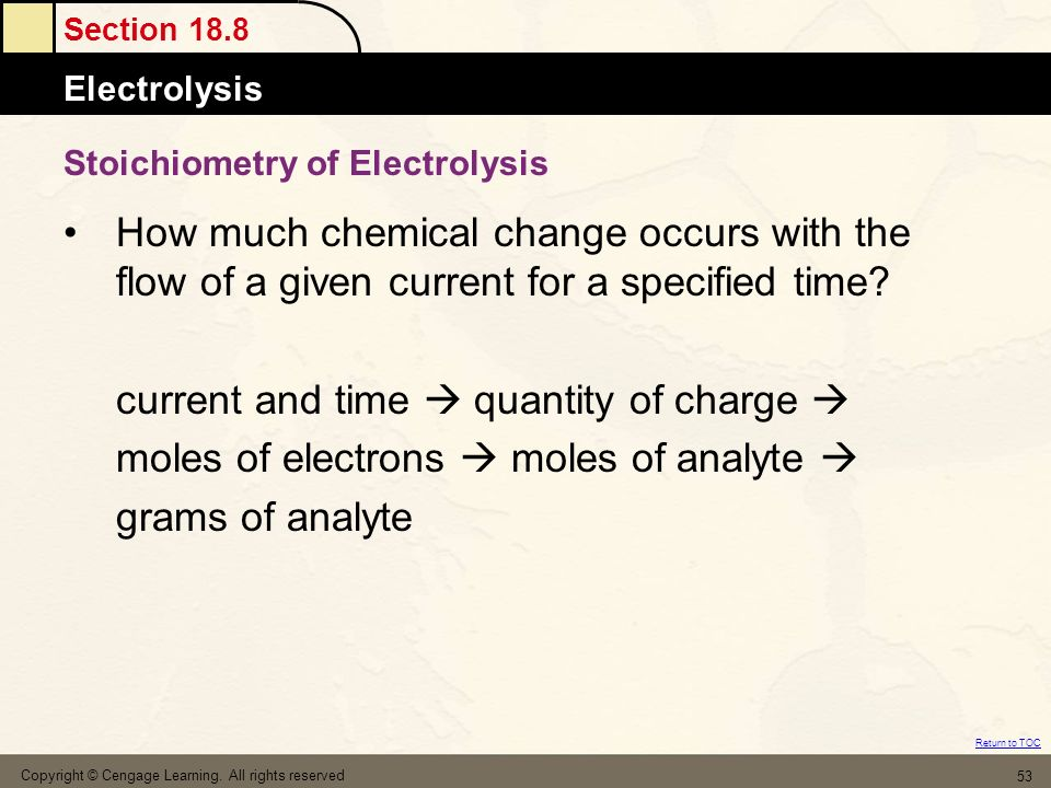 Stoichiometry of Electrolysis