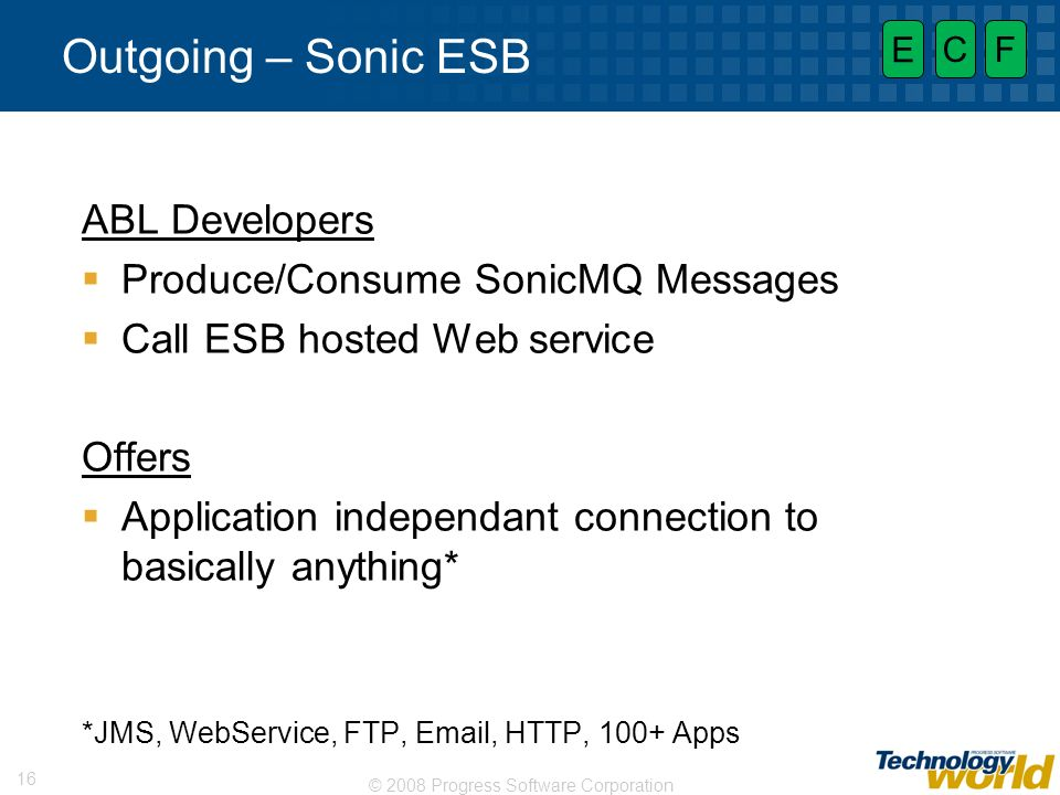 Outgoing – Sonic ESB ABL Developers Produce/Consume SonicMQ Messages